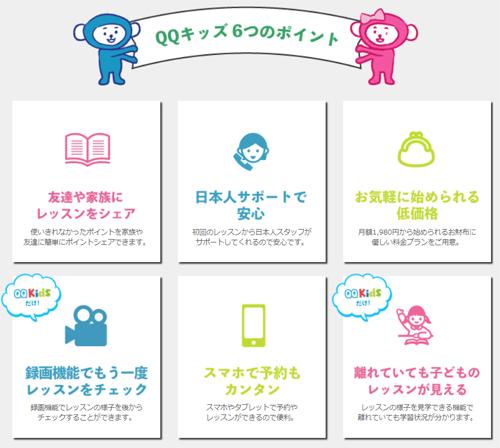 QQ Kids特徴